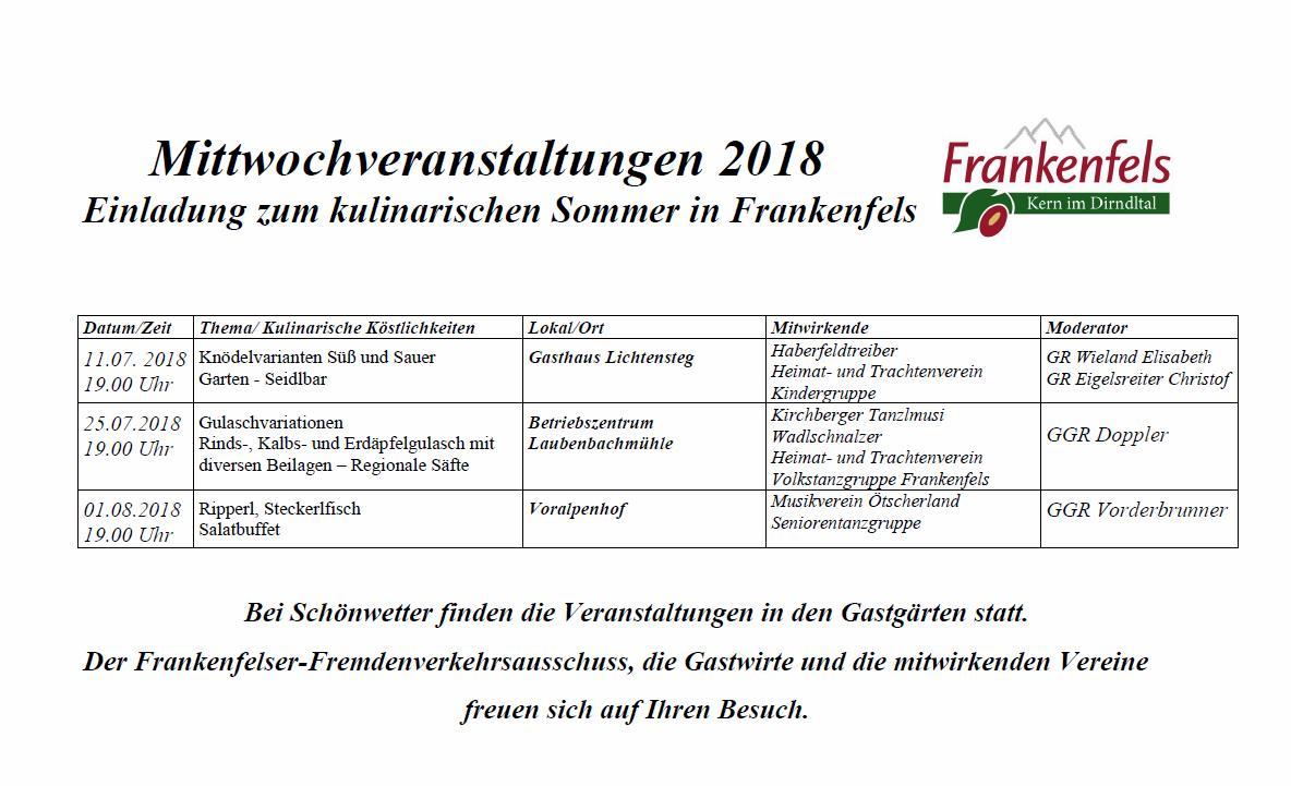Mittwochveranstaltungen 2018 in Frankenfels