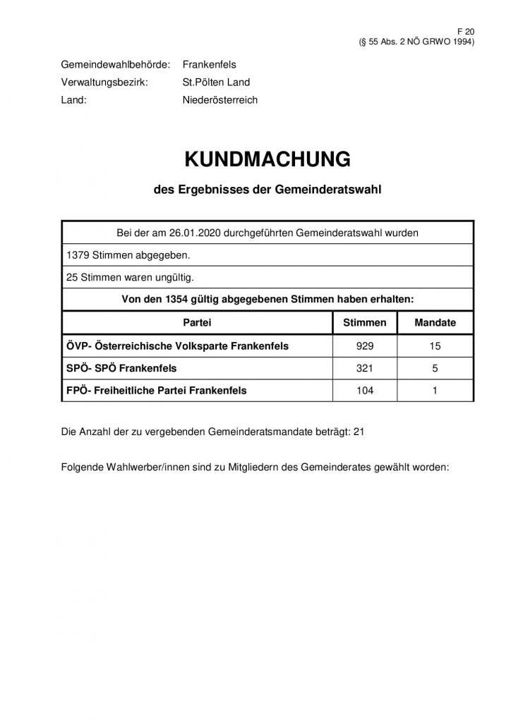 Kundmachung Ergebnis der Gemeinderatswahl 2020 Frankenfels